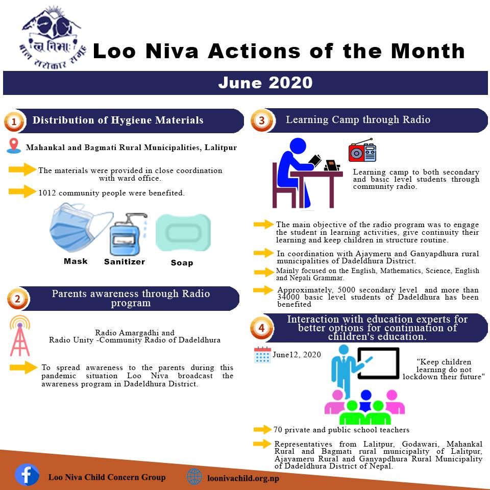LOO NIVA ACTIONS OF THE MONTH_JUNE -2020